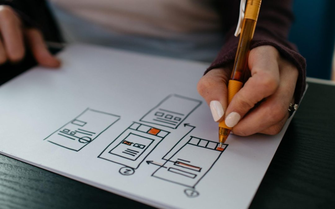 Landing Pages for Paid Search: What You Might be Missing